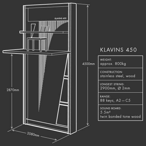 Klavins450_Skizze1